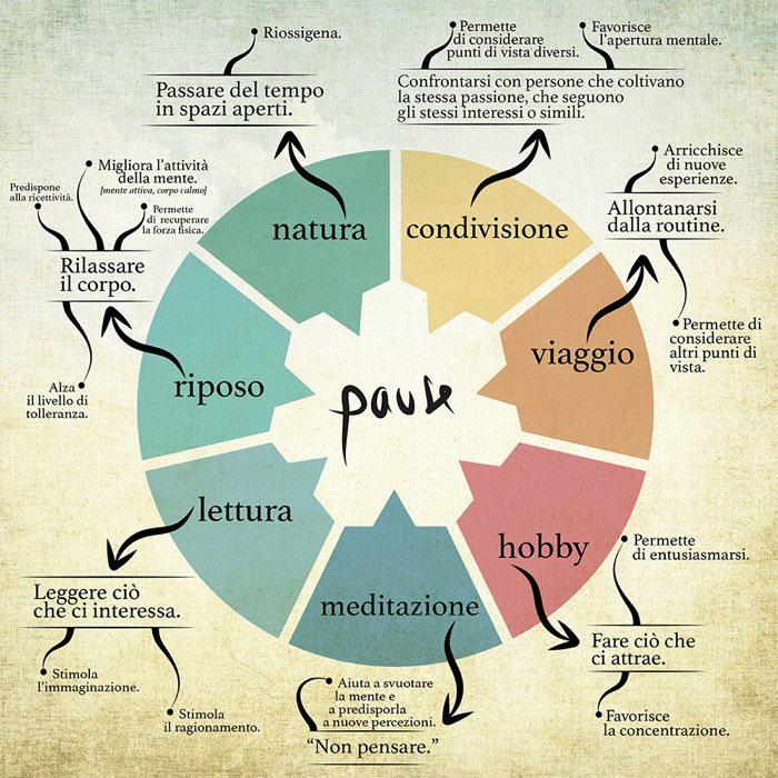 pause play